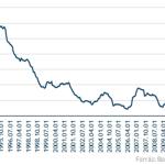 KSH: Negyven éve nem volt ilyen alacsony az infláció
